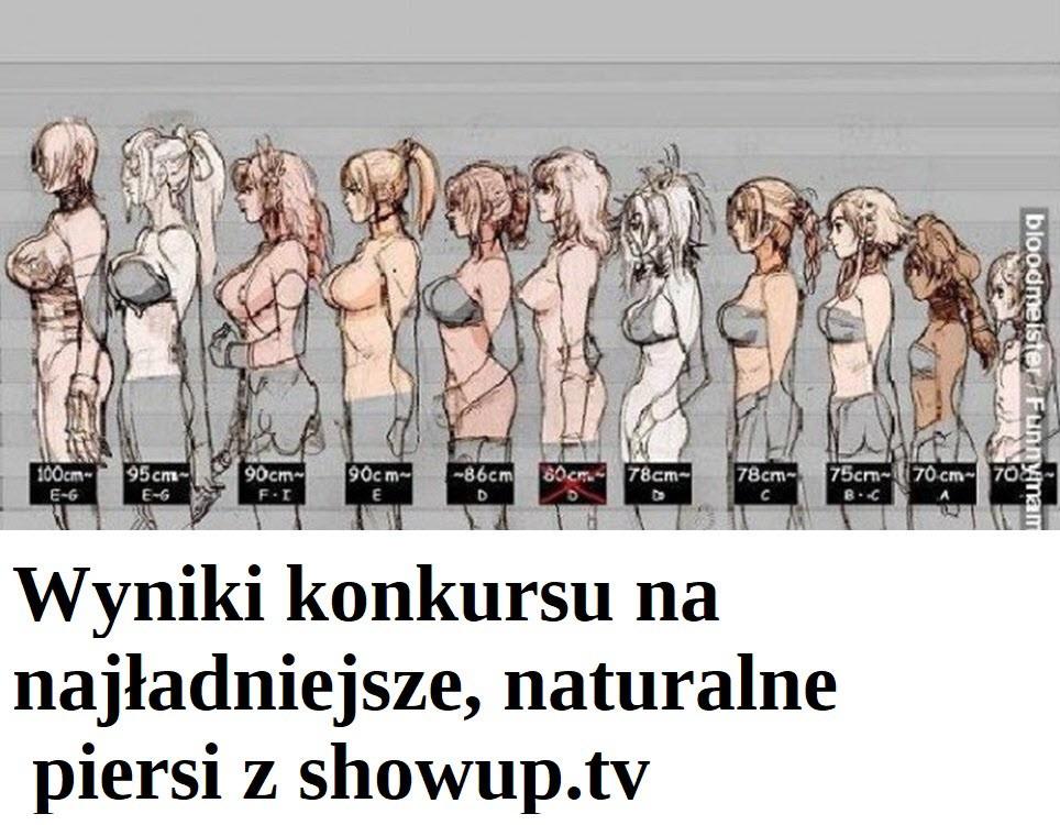 Wyniki konkursu na najładniejsze naturalne piersi na ShowUp.tv